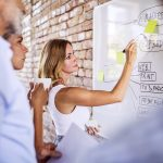 How to future-proof your marketing activity: Three tips every business needs to understand