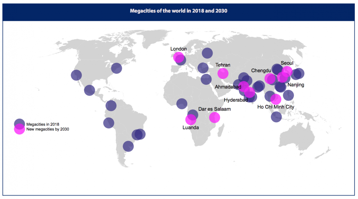 Megacities world map