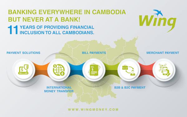 Wing Cambodia