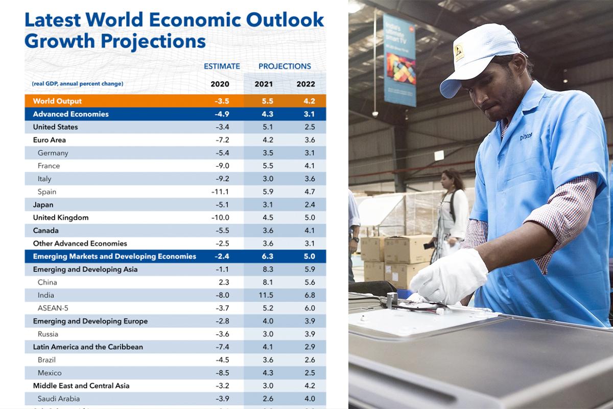 India-IMF-International Monetary Fund